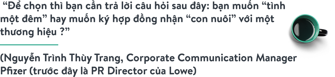 Lựa Chọn Client Hay Agency