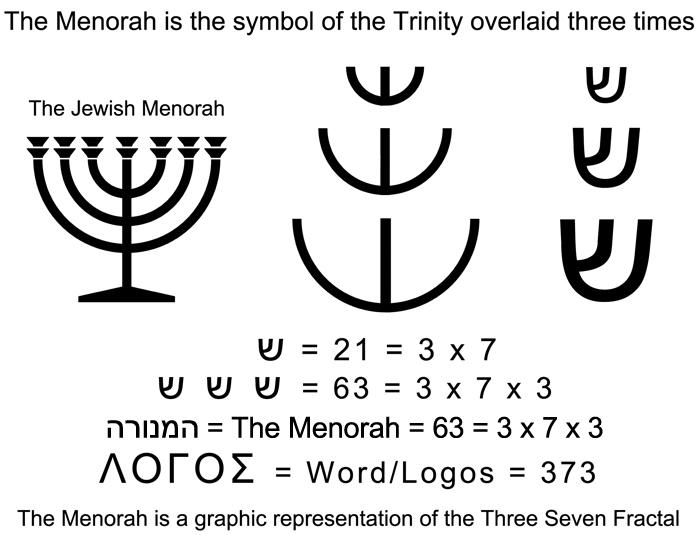 The Menorah 37x73