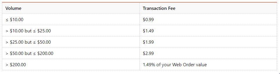 Gemini transaction fee structure