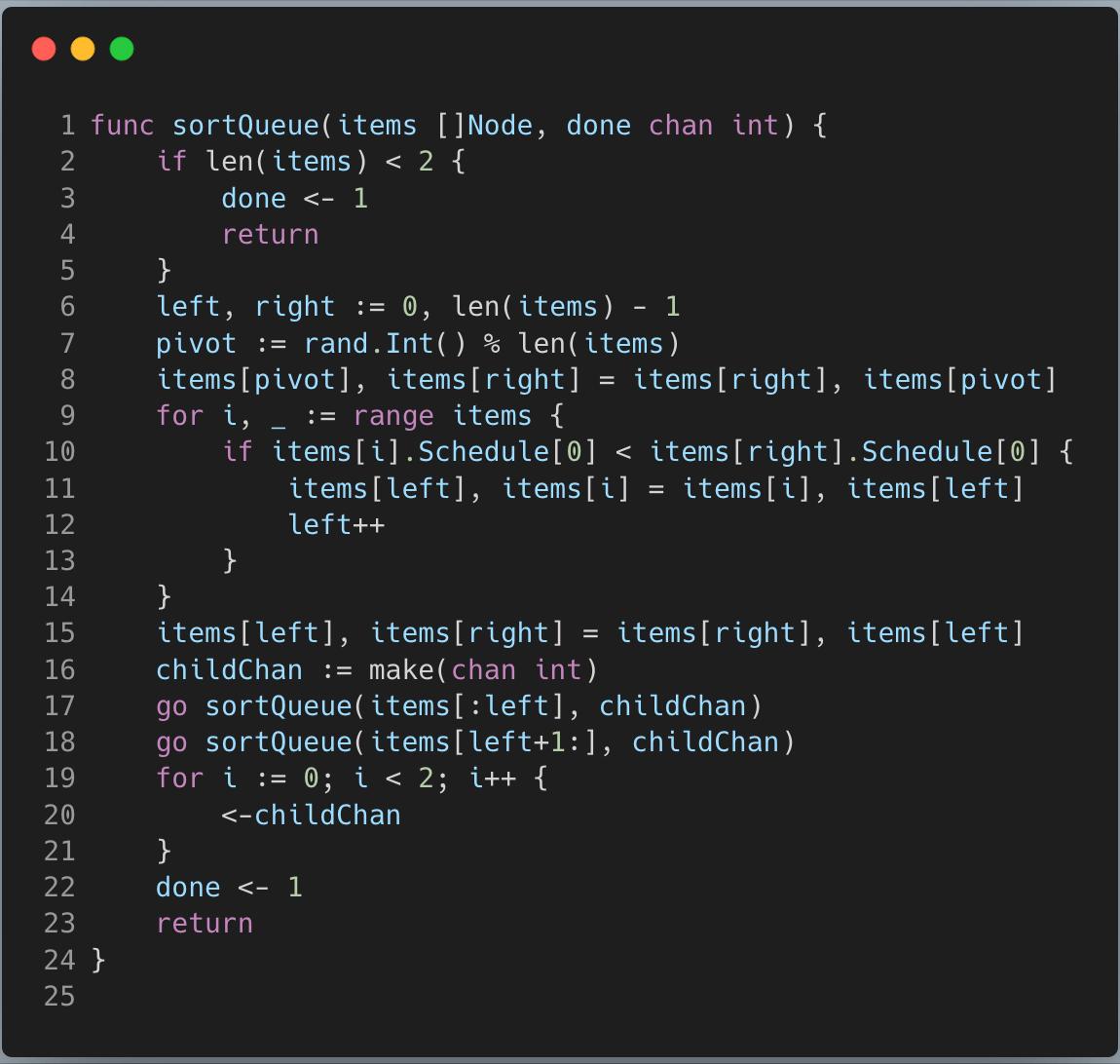 concurrent recursive quicksort