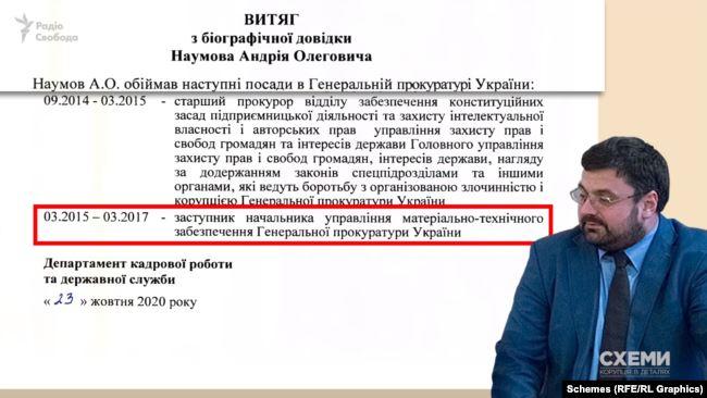 Протягом 2015–2017 років – аж до звільнення – Андрій Наумов відповідав за матеріально-технічне забезпечення ГПУ