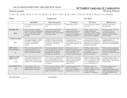 Ap English Language And Composition Analysis Essay Rubric