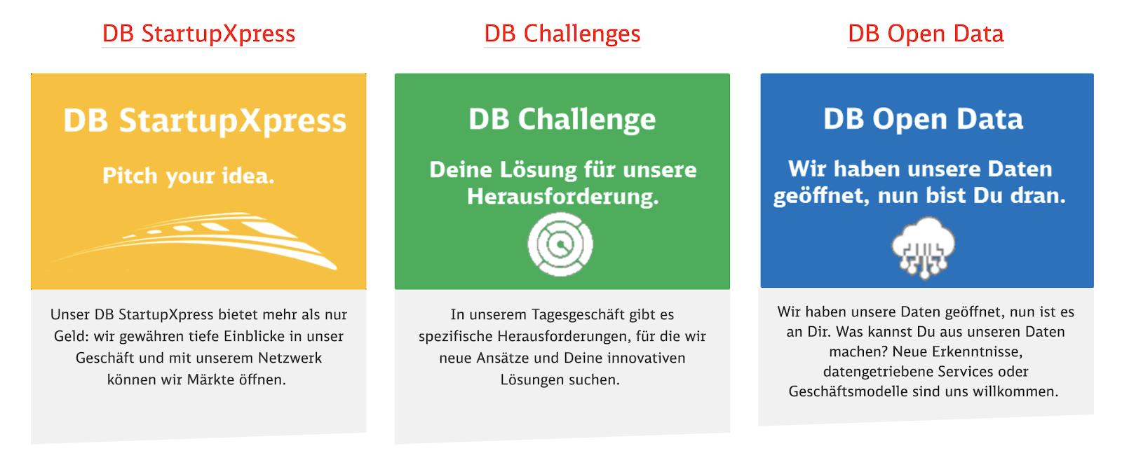 Die Instrumente der Deutschen Bahn im Rahmen der minDBox, dem Hackathon der DB