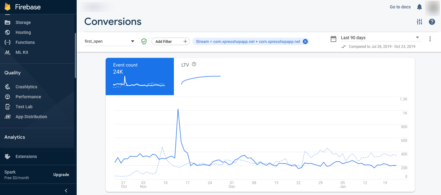 Image showing an event that determines conversion in Firebase