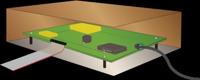 Figure 15.2 : Shielding the entire PCB