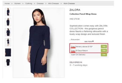 how Zalora optimized its product page and increased conversions by 12.3%