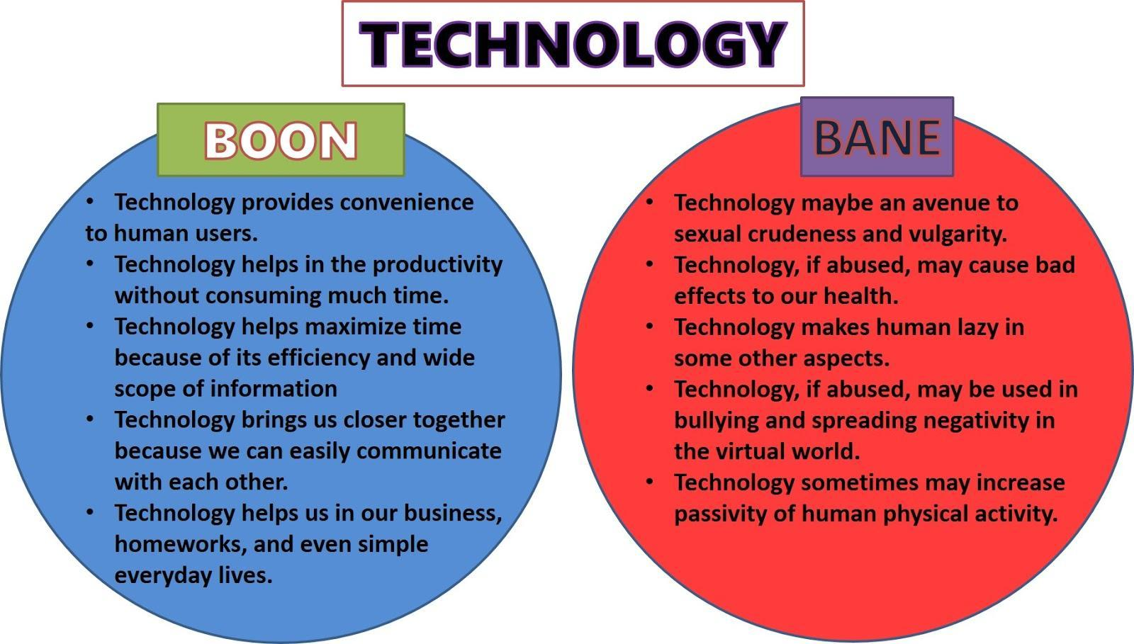 Technology: How it can be our Best Friend