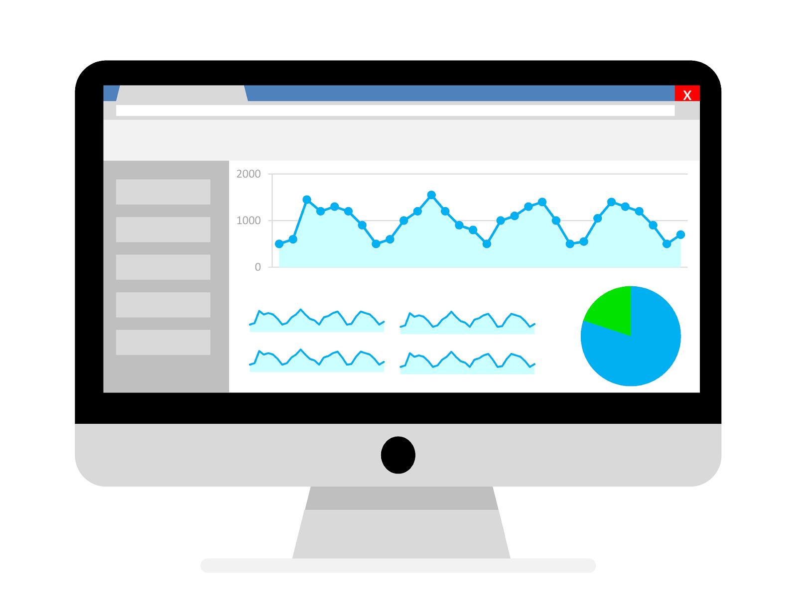 google analytics analiza