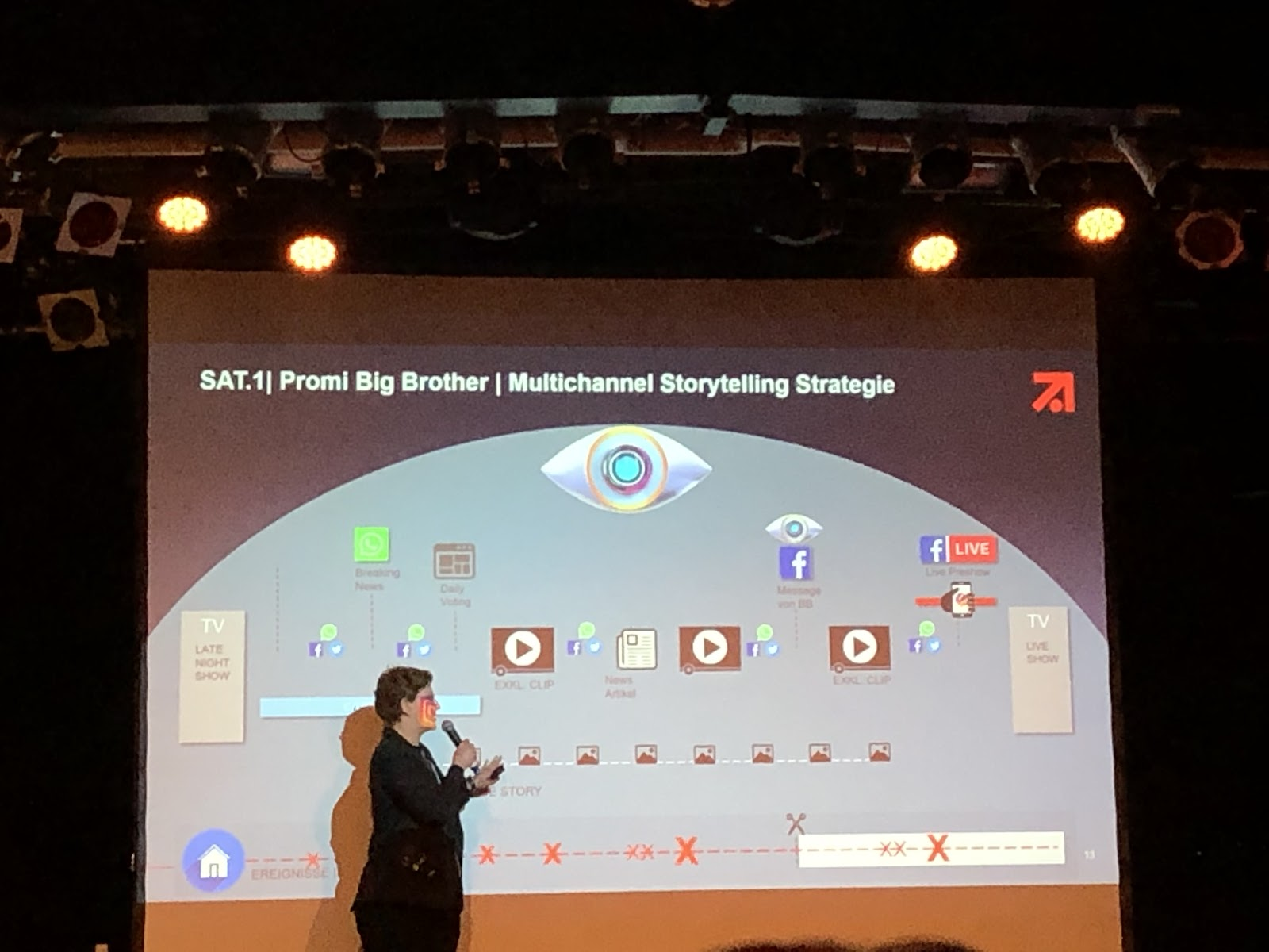 Promi Big Brother Multichannel Storytelling Strategie