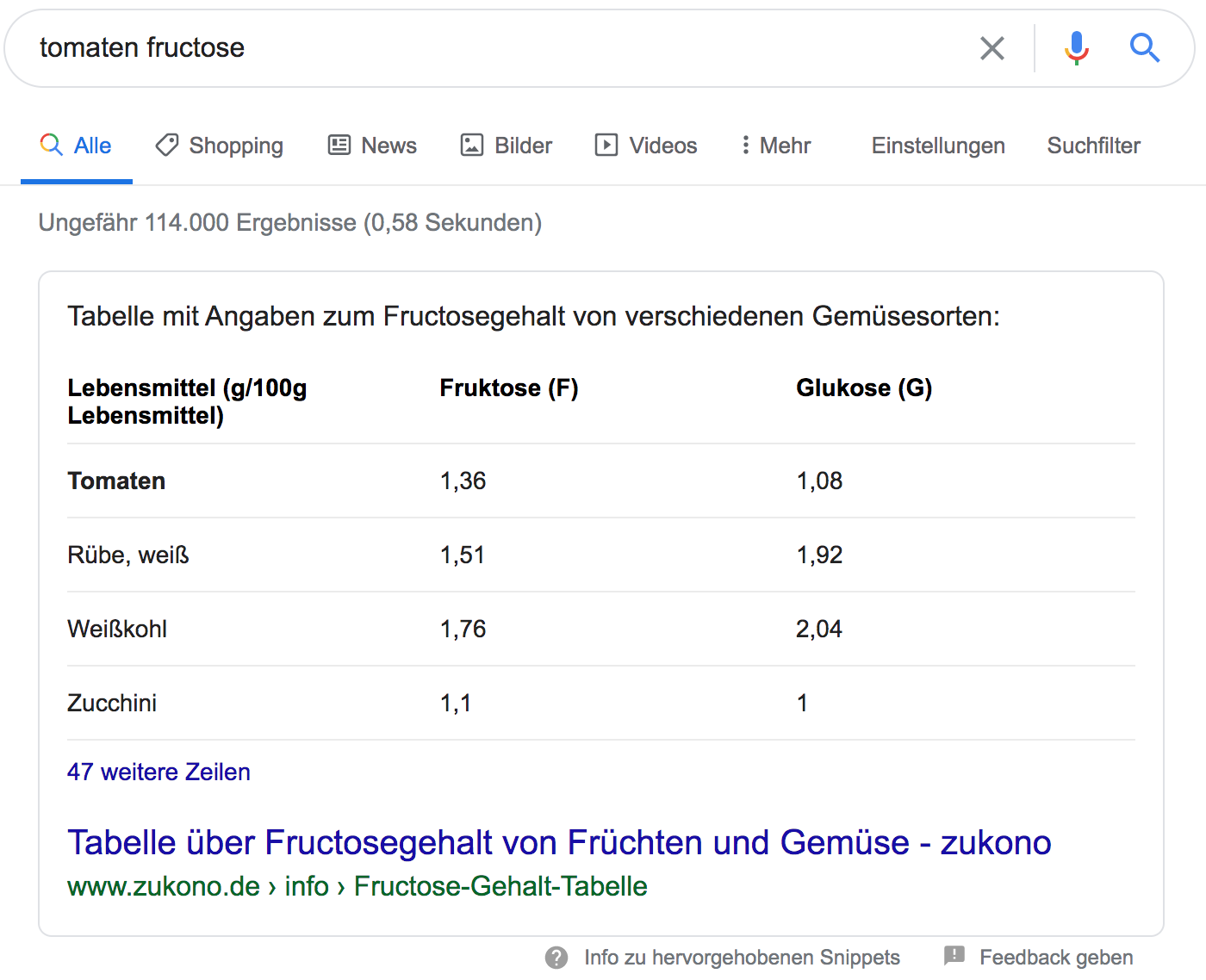 Tabellensnippet als Featured Snippet