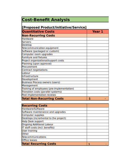 excel cost benefit analysis template