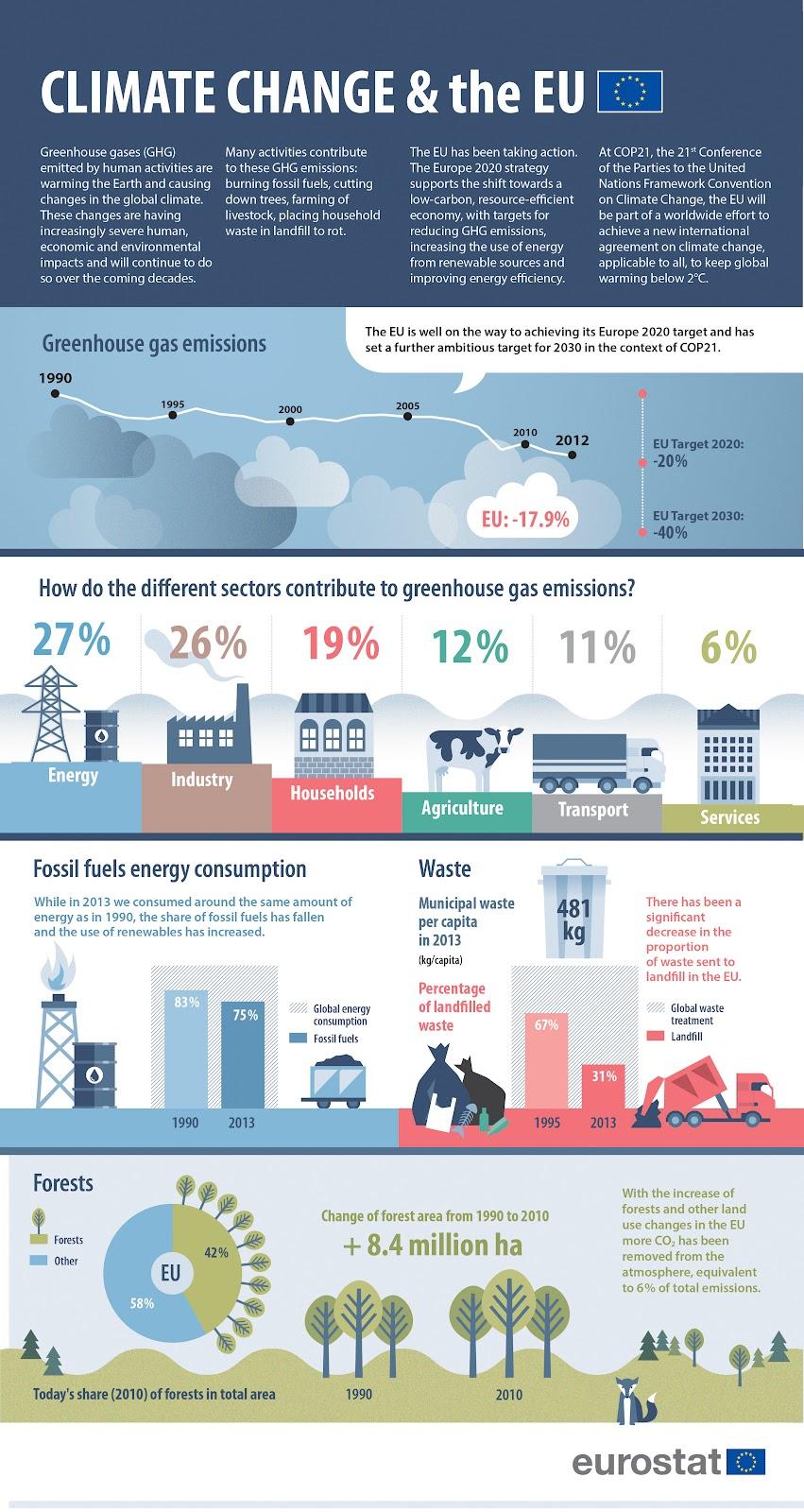 COP21 infograph EU final.jpg