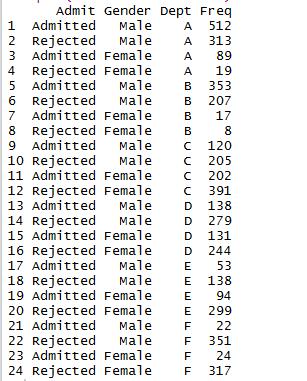 SQL in R 30