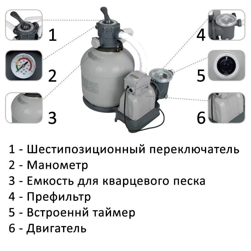 Спецификация песочного фильтра