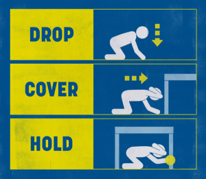 A diagram to explain drop, cover, and hold