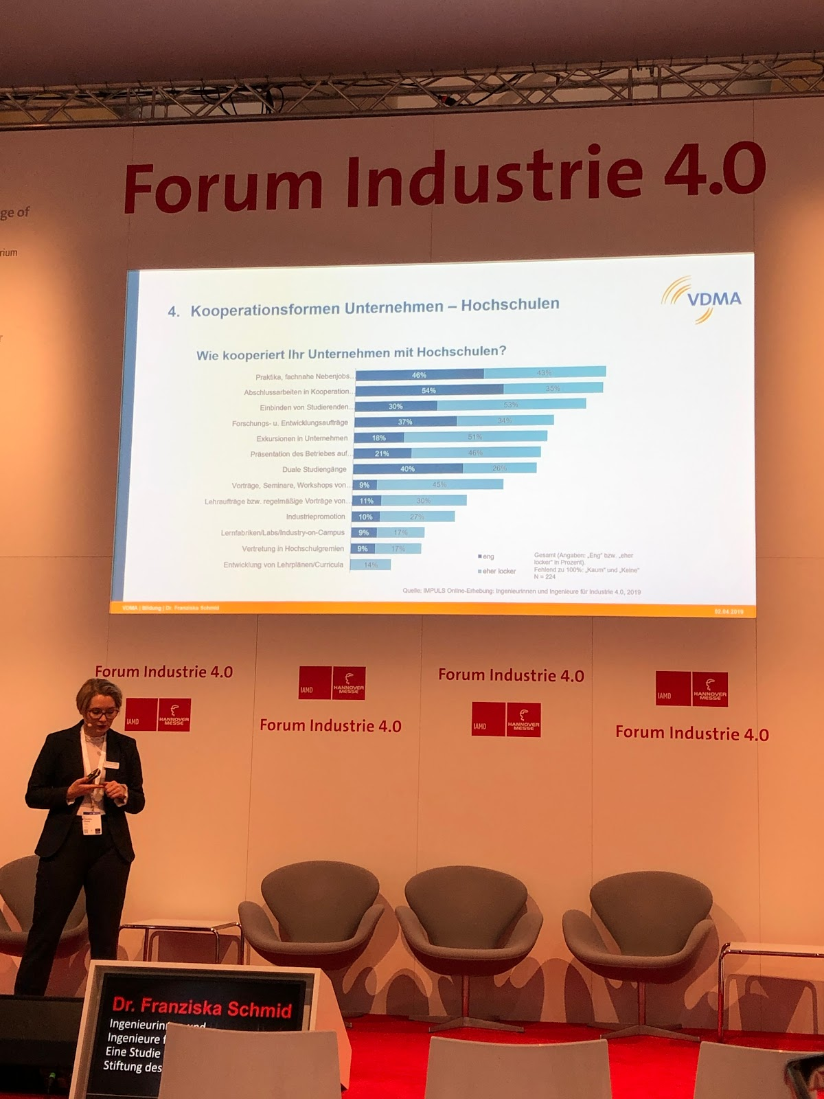 "Dr. Franziska Schmid durante la presentación ""IMPULS: Engineers for Industrie 4.0"""