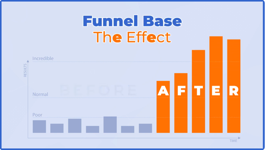 funnel base review after effect