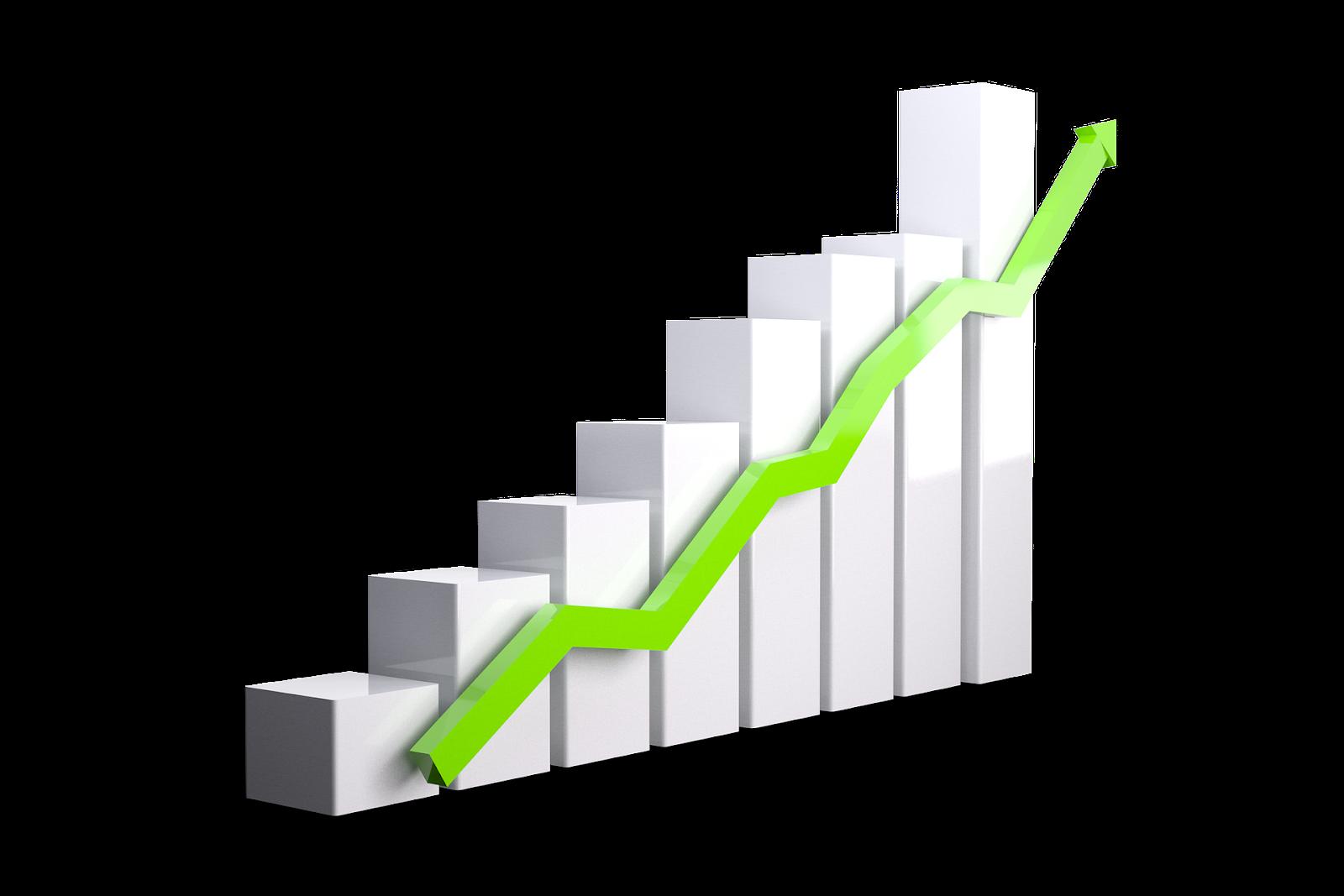positive graph