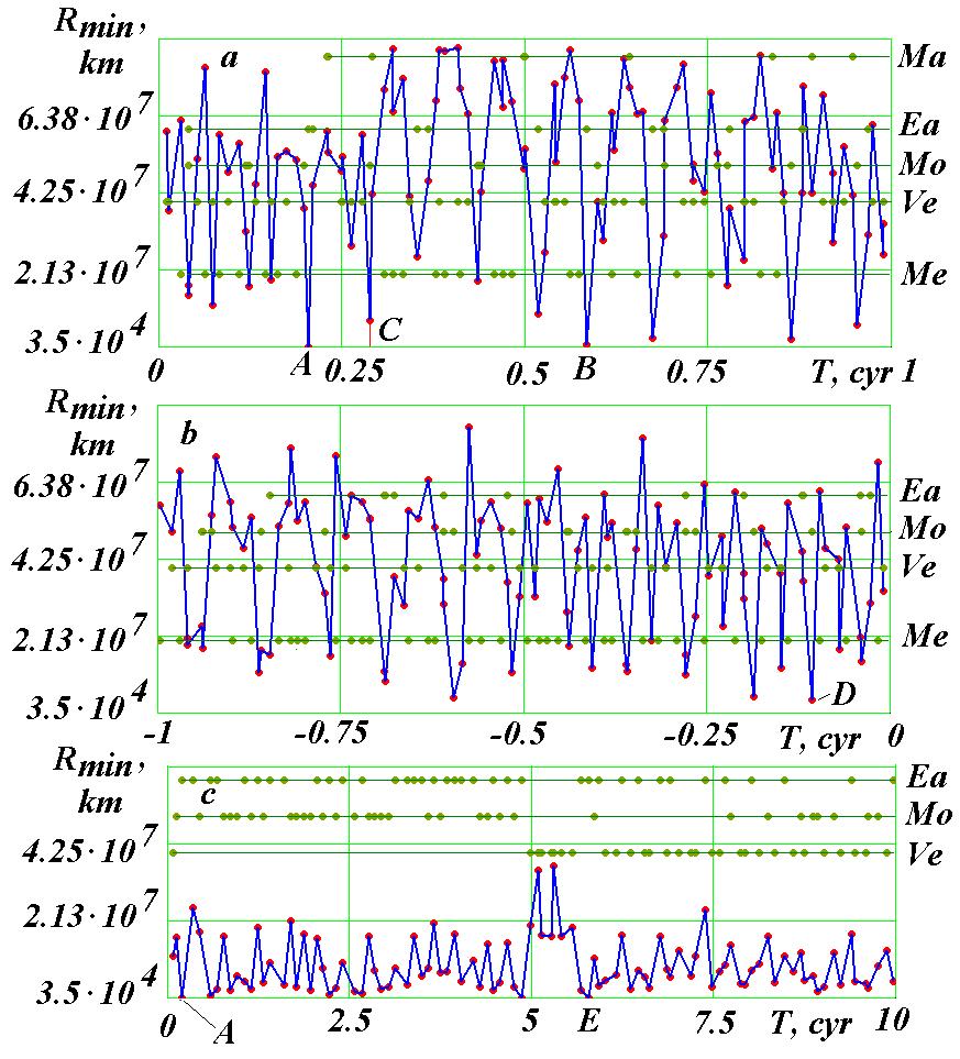 FSPSFg04_05.bmp