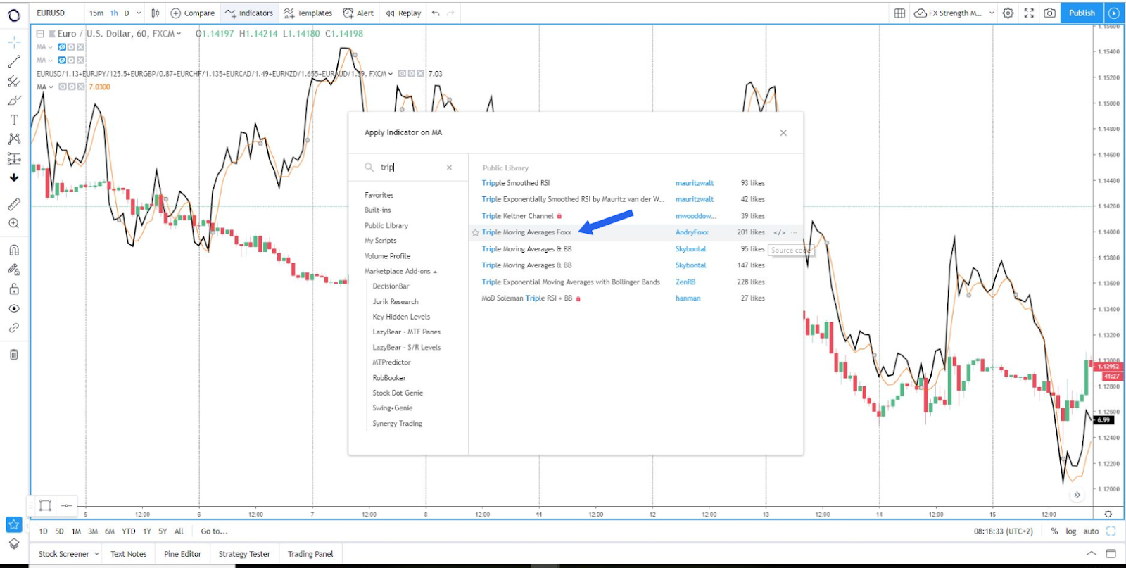 How To Build A Currency Strength Meter Via Tradingview