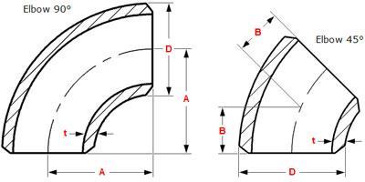 Dimensions Butt Weld Elbows 45° - 90° LR & 3D ASME B16.9