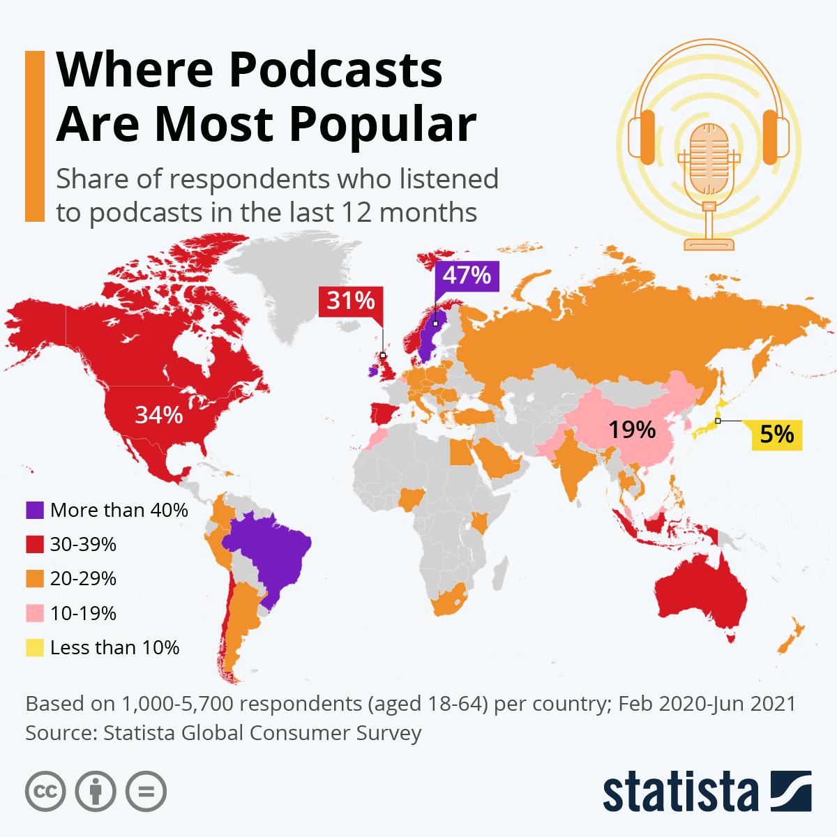 Dónde son populares los podcasts by statista