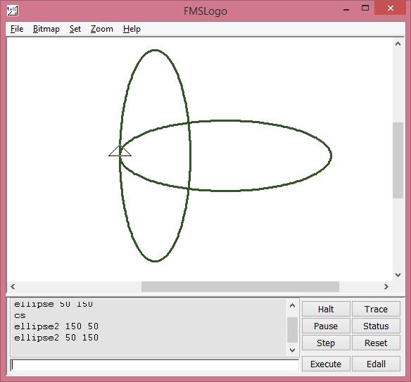 và ellipse2
