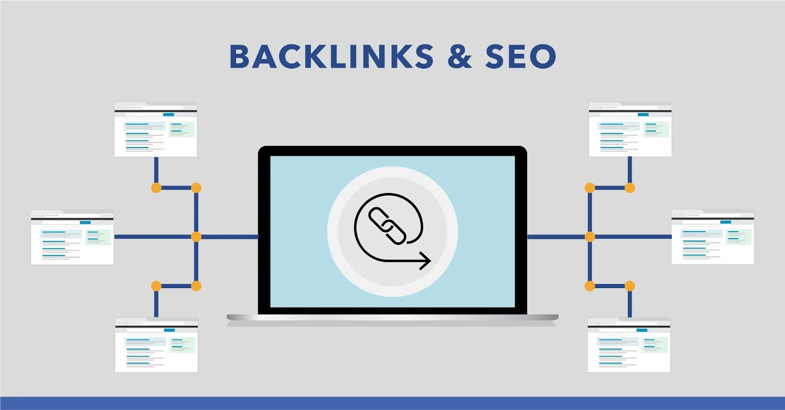 Backlink là gì? Mọi điều về backlink - Dịch vụ SEO web Lệ Trinh