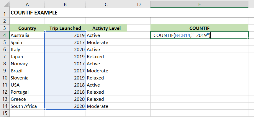 COUNTIF Function - Excel COUNTIFS