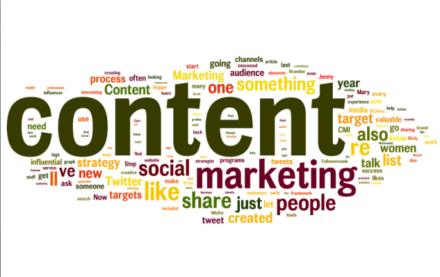 Influencer content is a good supplement to your high quality content marketing strategy.