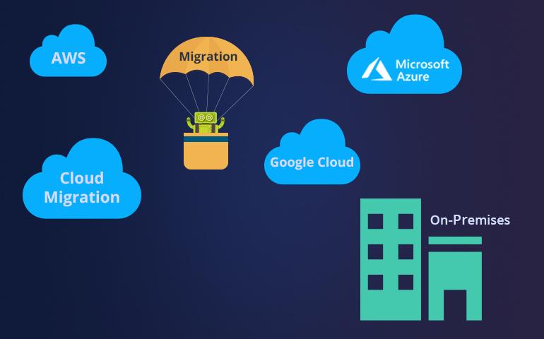 Cloud MIgration Stategy