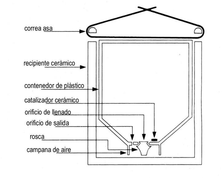 W instrucciones 138