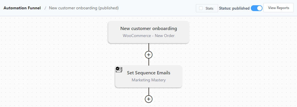 woocommerce email sequencing, email sequence for woocommerce customers, woocommerce email marketing automation