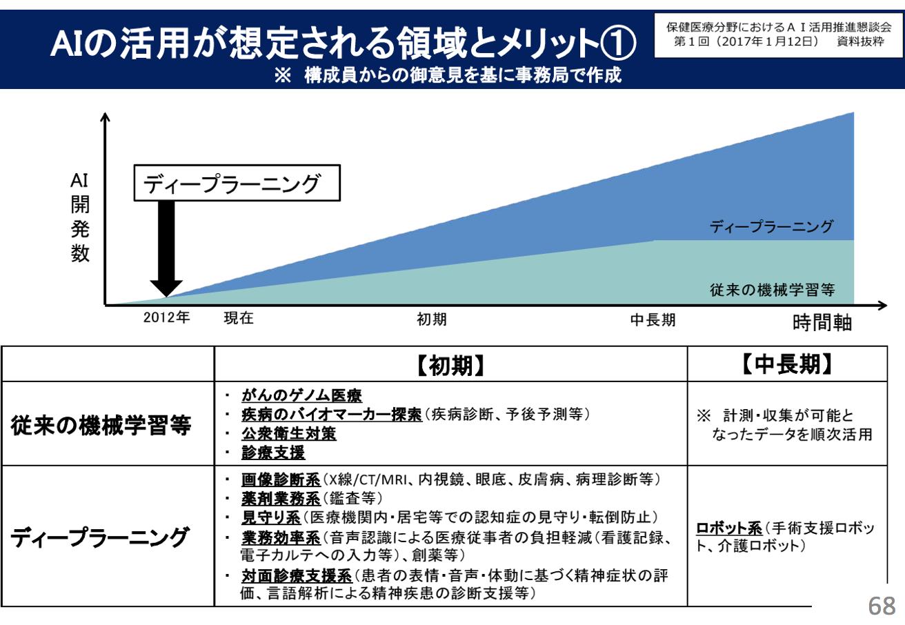 スクリーンショット%202018-06-08%2010.23.28.png