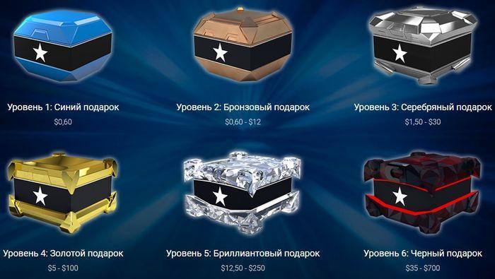 Подарки VIP-программы Покерстарс