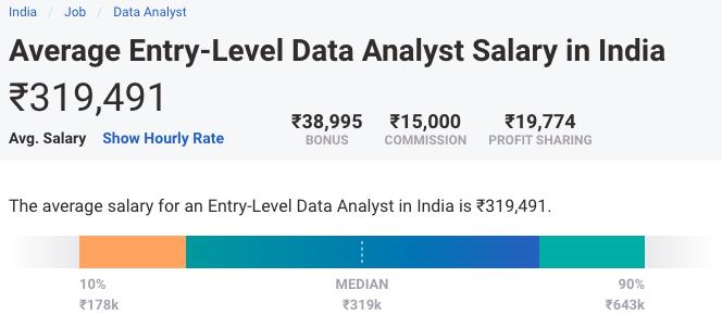 entry-level-data-analyst-salary-3