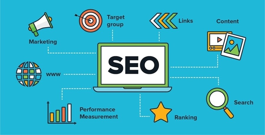 different aspects of seo