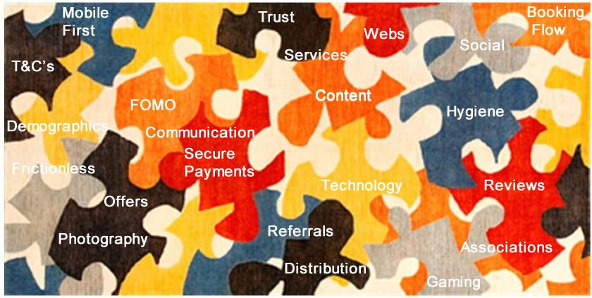 #book direct revenue management