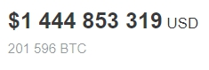 Обзор криптовалютной биржи Coinsbit: отзывы трейдеров