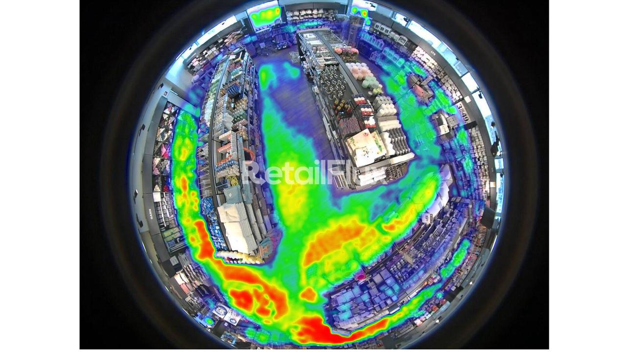 smart video analytics from retailflux
