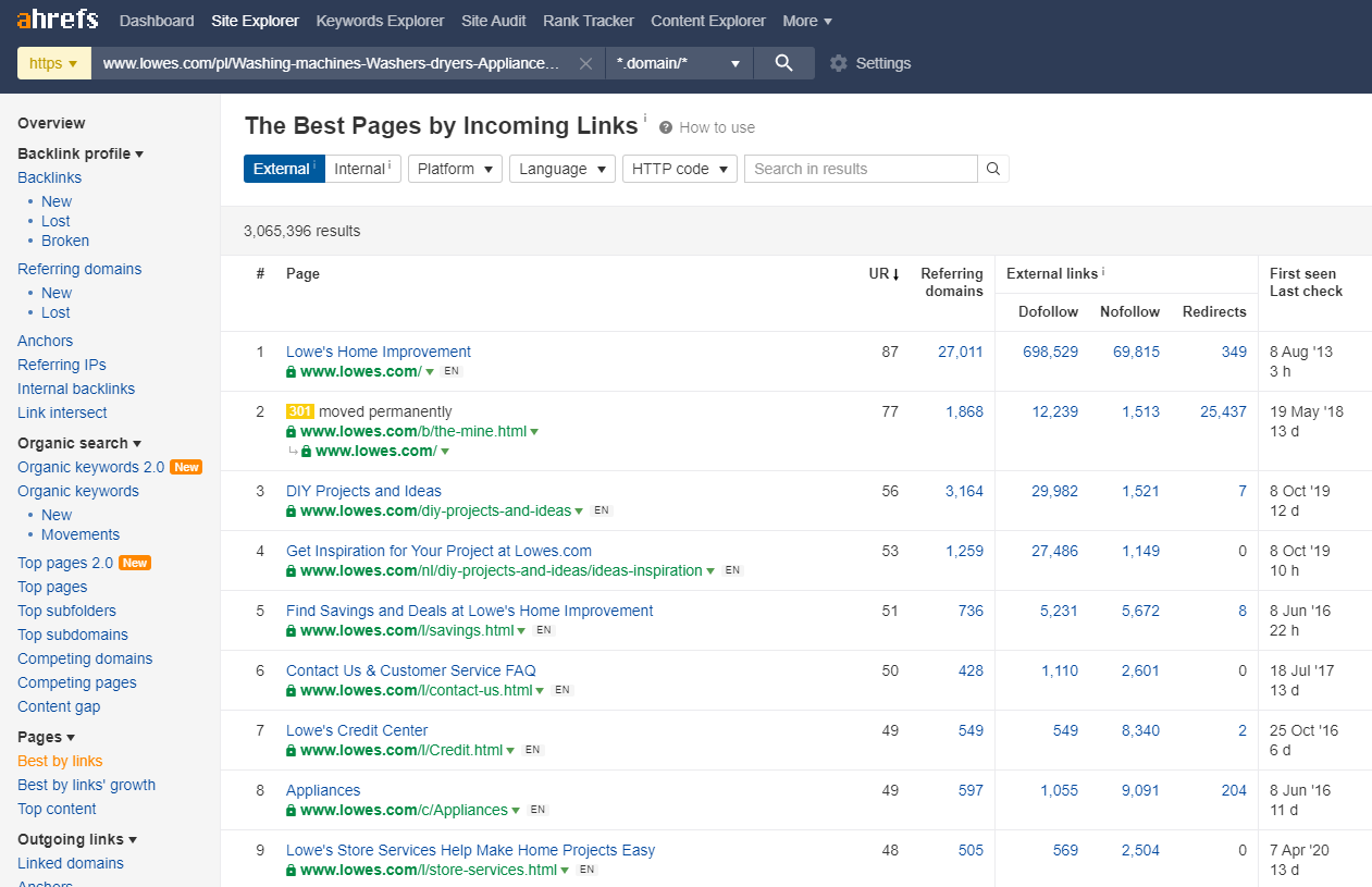Ahrefs top-performing content by links