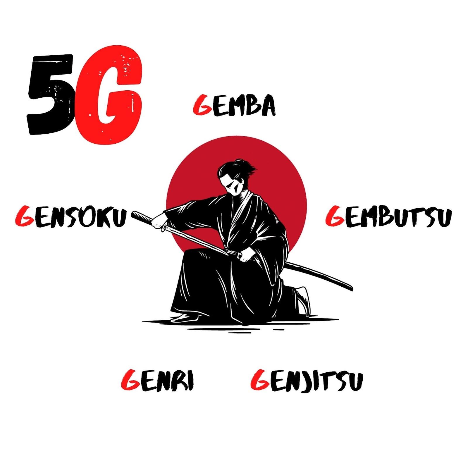 Ferramenta 5G (Gemba, Gembutsu, Genjitsu, Genri e Gensoku)