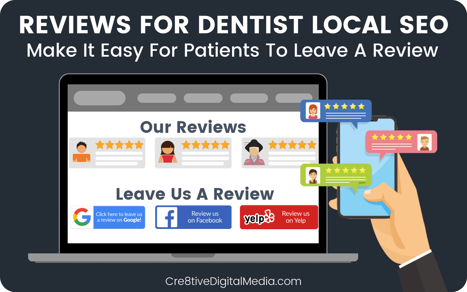 Reviews For Dentist Local SEO