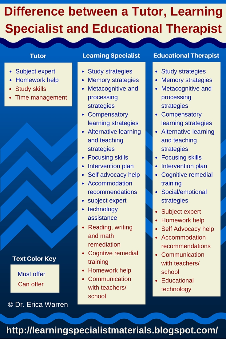 difference between a learning specialist and tutor