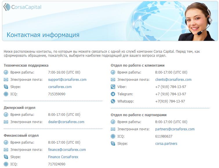 Раздел контактов на сайте CorsaForex