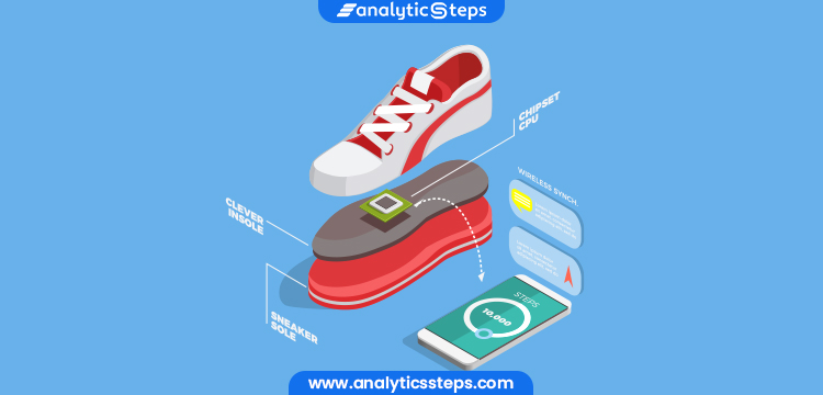 The image depicts how smart shoes allow users to change the color of the shoe with one tap on their smartphone.
