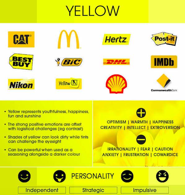 ფერების ფსიქოლოგია მარკეტინგში. 9 ყველაზე პოპულარული ფერი!