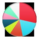 Chrome Visual History: der ganze Verlauf ist ne Torte