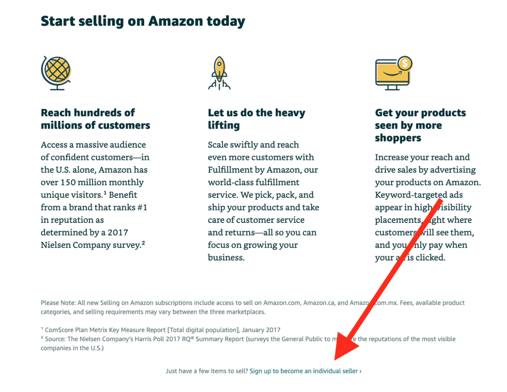 How To Sell On Amazon The Definitive Guide 2020
