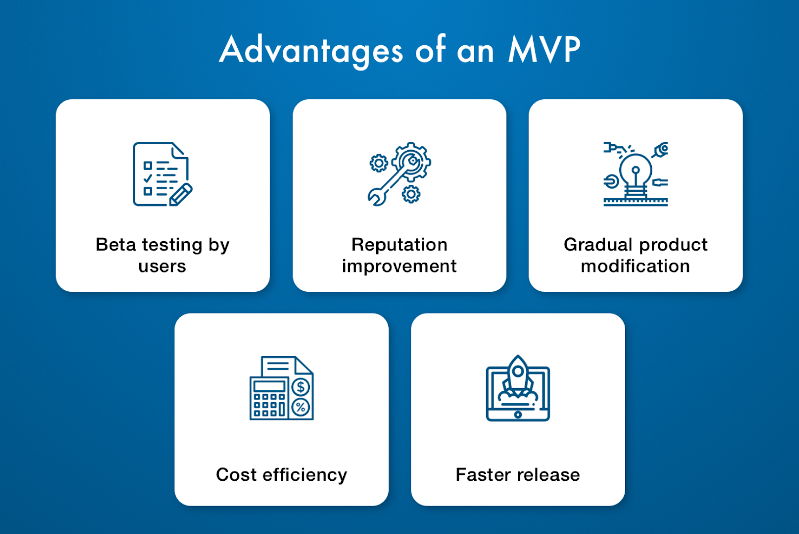 MVP for startup reduce development costs